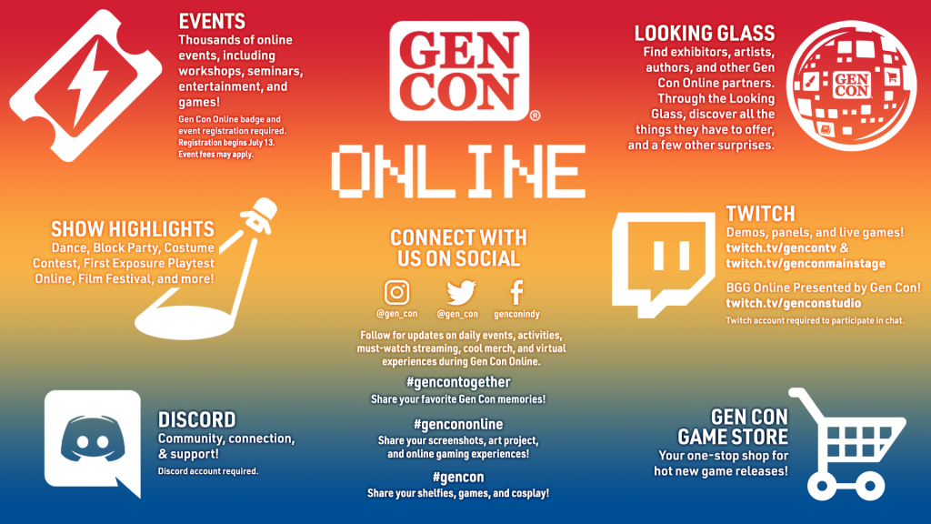 Gen Con Online infographic.